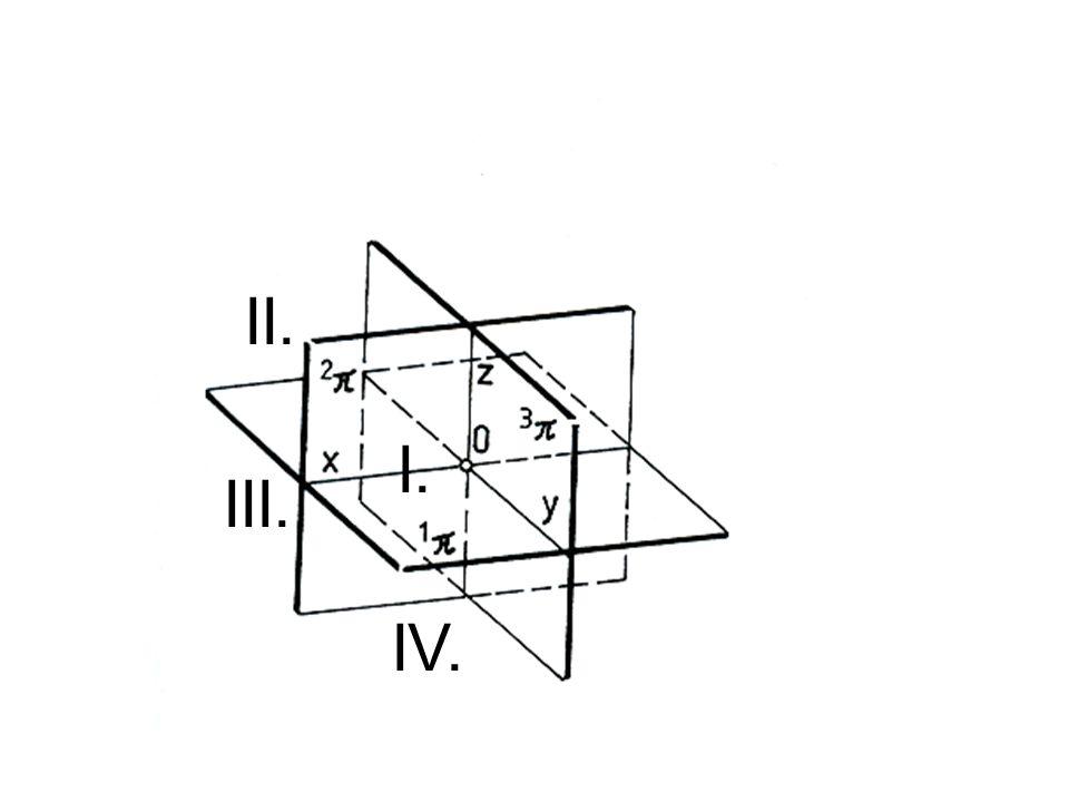I. II. III. IV.