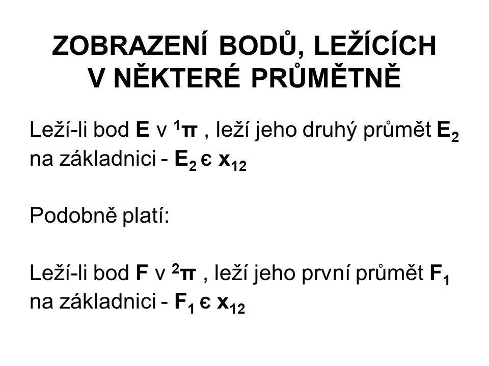 ZOBRAZENÍ BODŮ, LEŽÍCÍCH V NĚKTERÉ PRŮMĚTNĚ Leží-li bod E v 1 π, leží jeho druhý průmět E 2 na základnici - E 2 Є x 12 Podobně platí: Leží-li bod F v