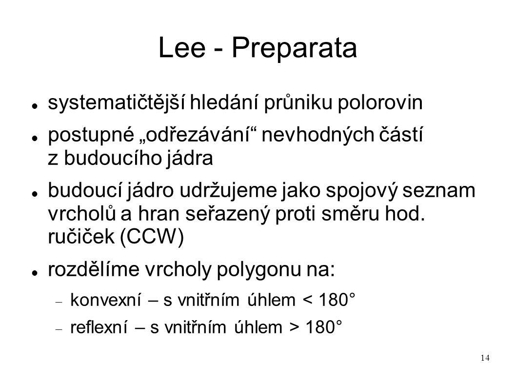 """14 Lee - Preparata systematičtější hledání průniku polorovin postupné """"odřezávání nevhodných částí z budoucího jádra budoucí jádro udržujeme jako spojový seznam vrcholů a hran seřazený proti směru hod."""