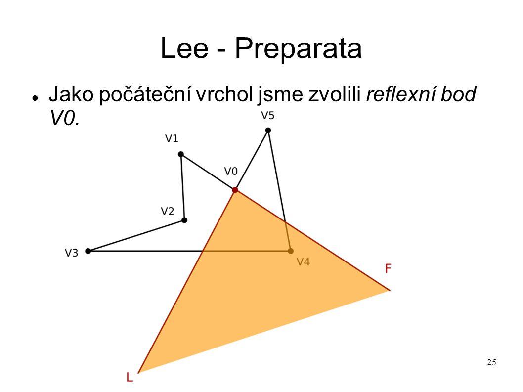 25 Lee - Preparata Jako počáteční vrchol jsme zvolili reflexní bod V0.