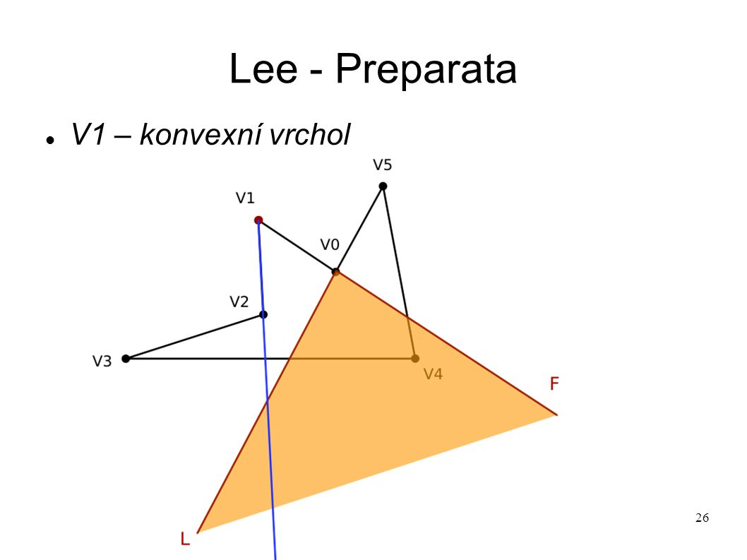 26 Lee - Preparata V1 – konvexní vrchol