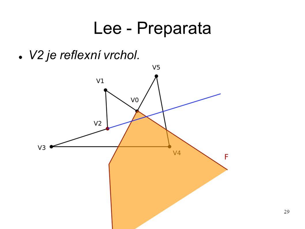 29 Lee - Preparata V2 je reflexní vrchol.