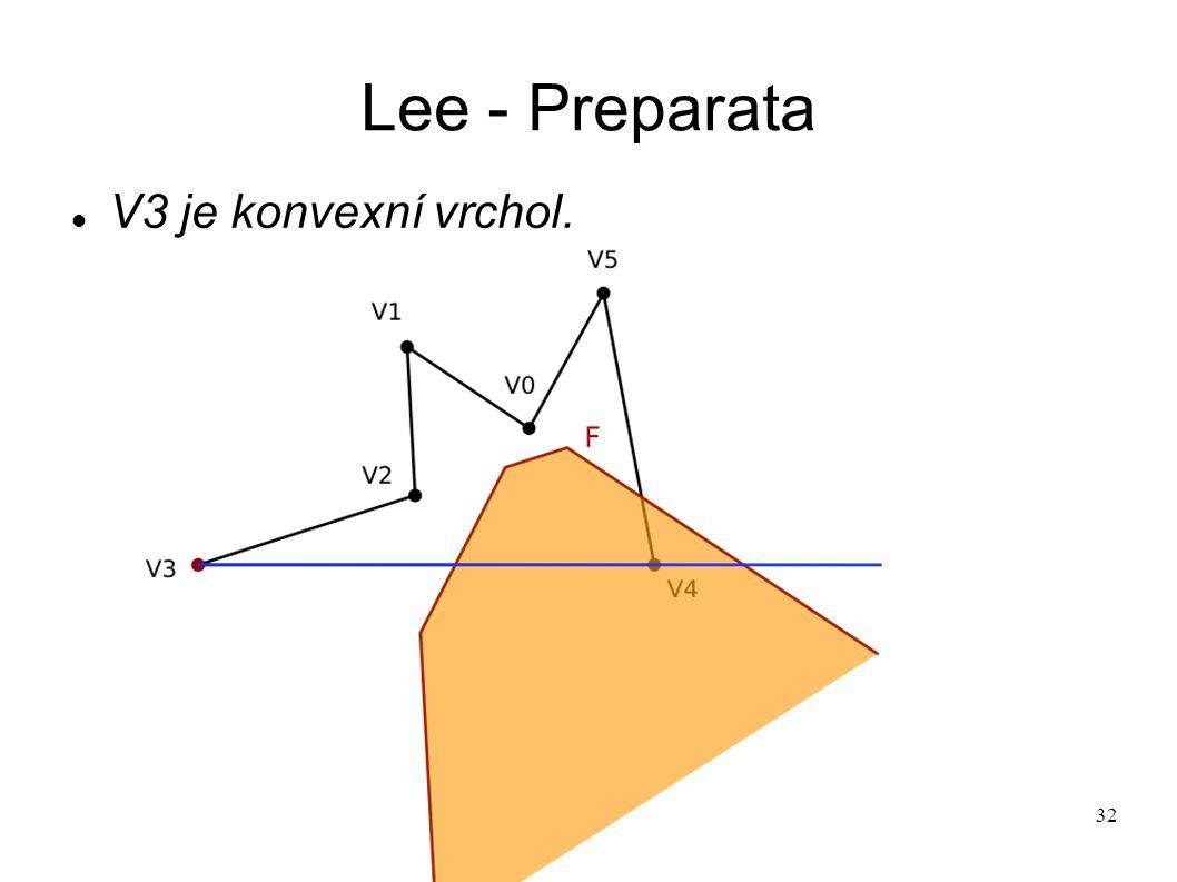 32 Lee - Preparata V3 je konvexní vrchol.