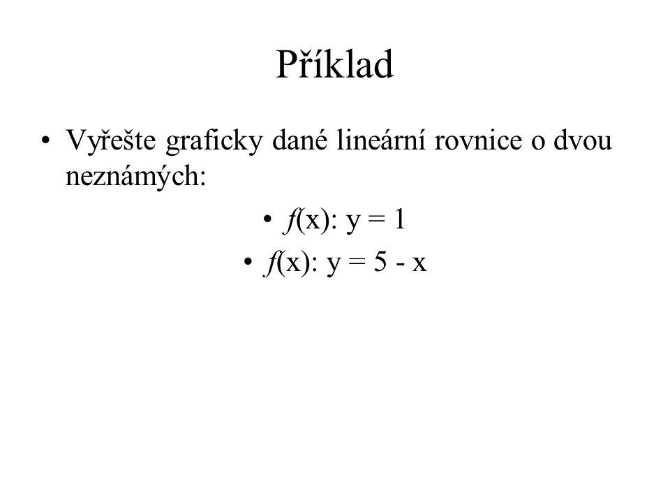 Příklad Vyřešte graficky dané lineární rovnice o dvou neznámých: f(x): y = 1 f(x): y = 5 - x