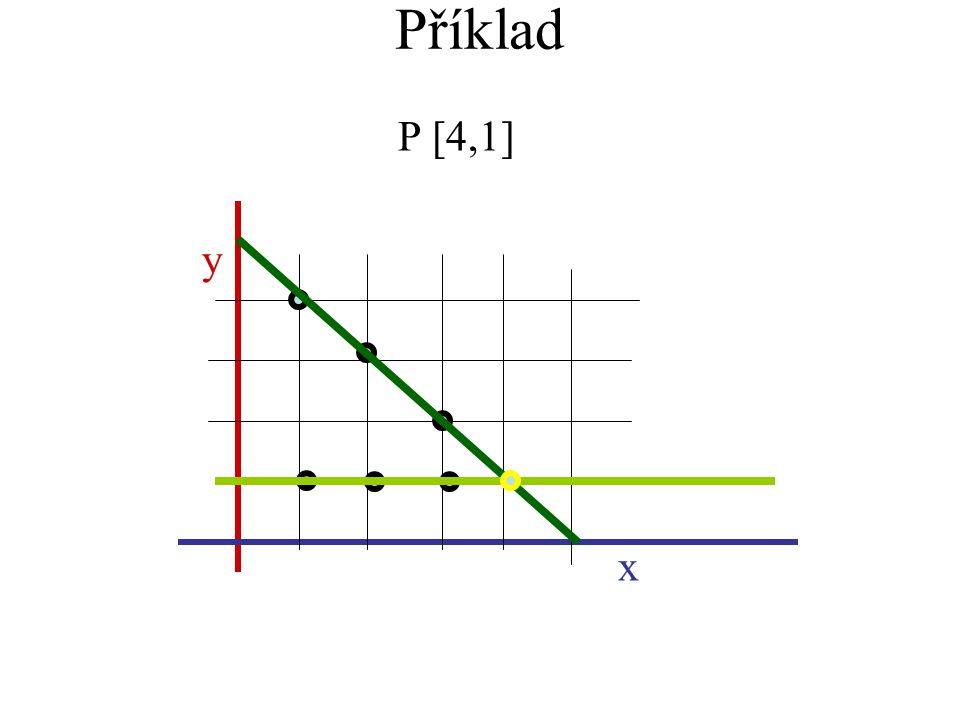 Příklad P [4,1] y x