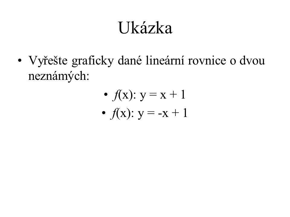 Ukázka Vyřešte graficky dané lineární rovnice o dvou neznámých: f(x): y = x + 1 f(x): y = -x + 1