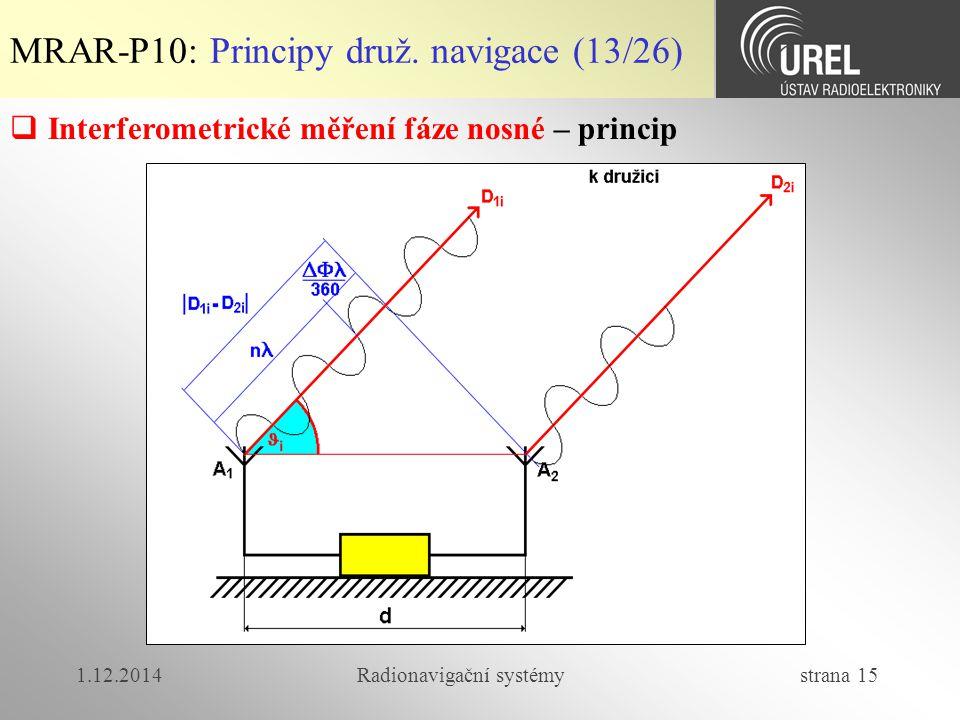 1.12.2014Radionavigační systémy strana 15 MRAR-P10: Principy druž. navigace (13/26)  Interferometrické měření fáze nosné – princip