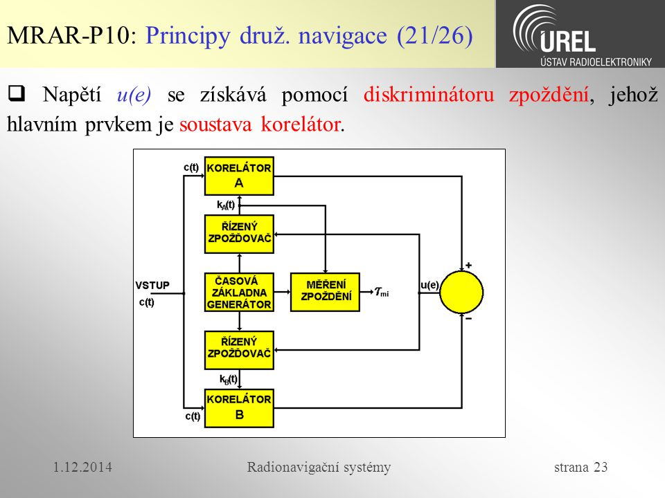 1.12.2014Radionavigační systémy strana 23 MRAR-P10: Principy druž. navigace (21/26)  Napětí u(e) se získává pomocí diskriminátoru zpoždění, jehož hla