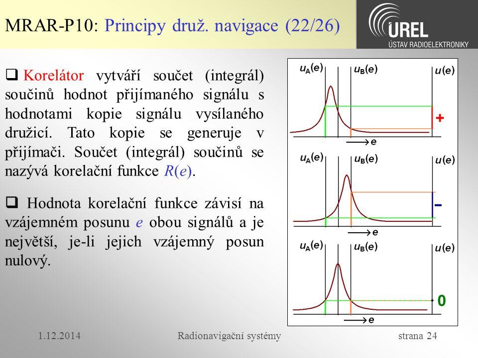 1.12.2014Radionavigační systémy strana 24 MRAR-P10: Principy druž. navigace (22/26)  Korelátor vytváří součet (integrál) součinů hodnot přijímaného s