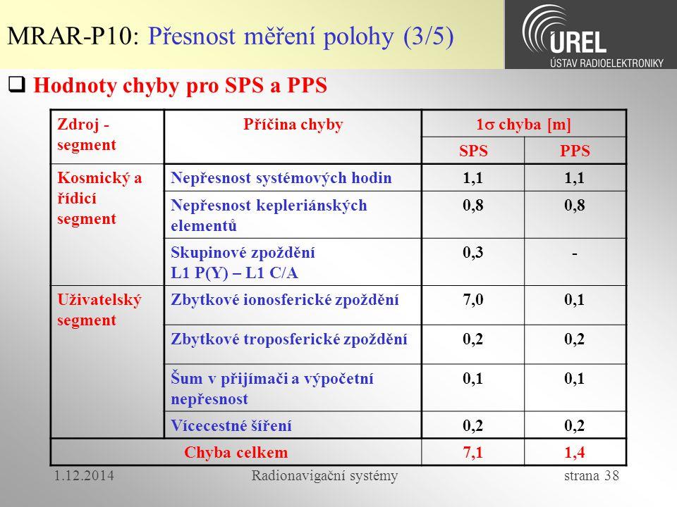 1.12.2014Radionavigační systémy strana 38 MRAR-P10: Přesnost měření polohy (3/5)  Hodnoty chyby pro SPS a PPS Zdroj - segment Příčina chyby 1  chyba [m] SPSPPS Kosmický a řídicí segment Nepřesnost systémových hodin1,1 Nepřesnost kepleriánských elementů 0,8 Skupinové zpoždění L1 P(Y) – L1 C/A 0,3- Uživatelský segment Zbytkové ionosferické zpoždění7,00,1 Zbytkové troposferické zpoždění0,2 Šum v přijímači a výpočetní nepřesnost 0,1 Vícecestné šíření0,2 Chyba celkem7,11,4