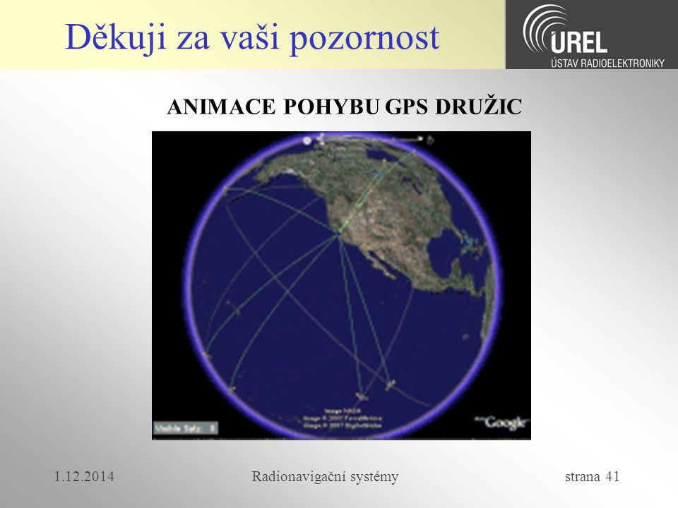 1.12.2014Radionavigační systémy strana 41 Děkuji za vaši pozornost ANIMACE POHYBU GPS DRUŽIC