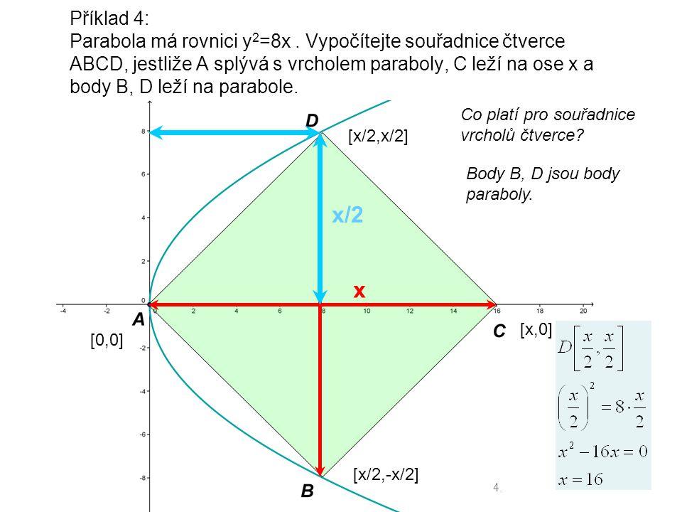 Příklad 4: Parabola má rovnici y 2 =8x. Vypočítejte souřadnice čtverce ABCD, jestliže A splývá s vrcholem paraboly, C leží na ose x a body B, D leží n