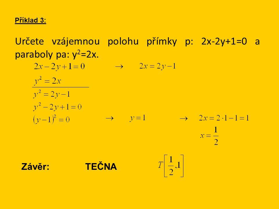Určete vzájemnou polohu přímky p: 2x-2y+1=0 a paraboly pa: y 2 =2x. Příklad 3: Závěr:TEČNA