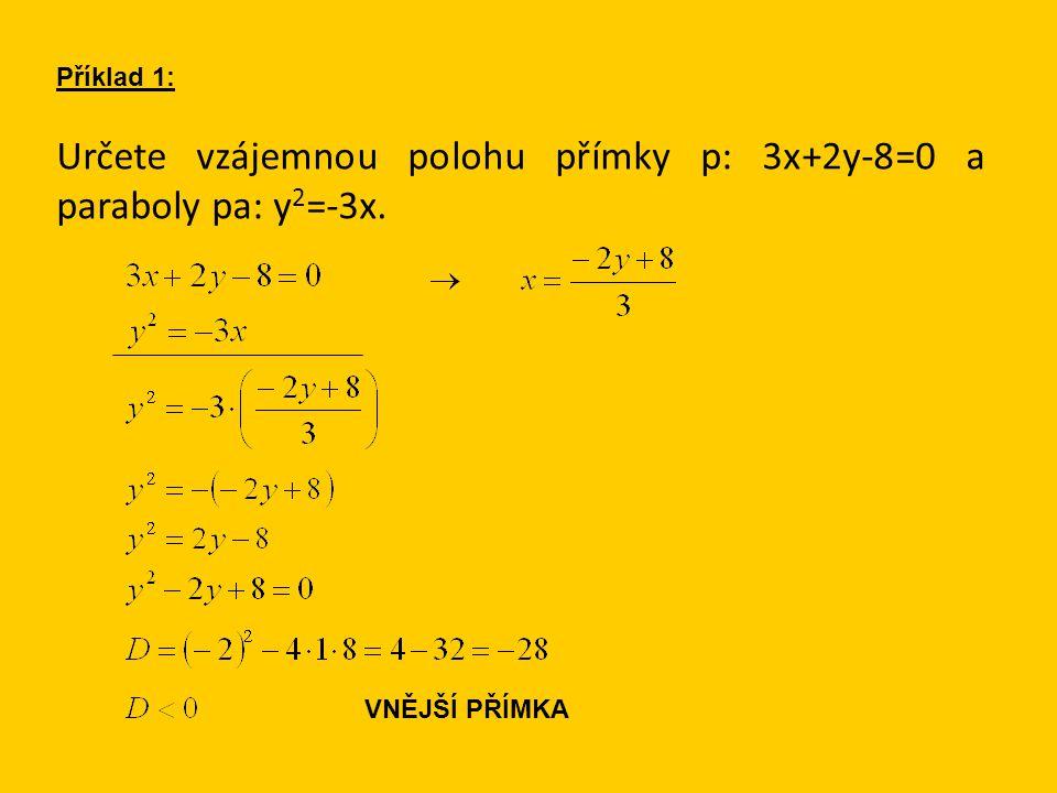 Určete vzájemnou polohu přímky p: 3x+2y-8=0 a paraboly pa: y 2 =-3x. Příklad 1: VNĚJŠÍ PŘÍMKA