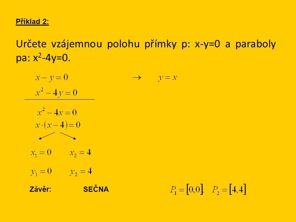 Určete vzájemnou polohu přímky p: x-y=0 a paraboly pa: x 2 -4y=0. Příklad 2: Závěr:SEČNA