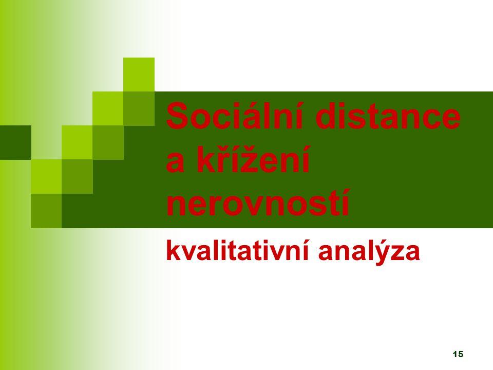 15 Sociální distance a křížení nerovností kvalitativní analýza