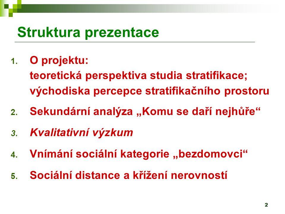 2 Struktura prezentace 1.