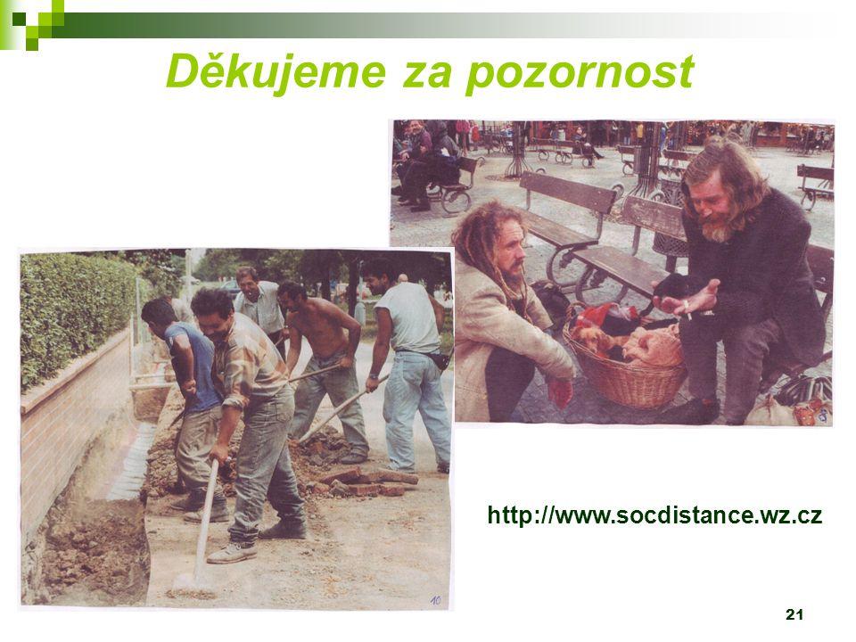 21 Děkujeme za pozornost http://www.socdistance.wz.cz