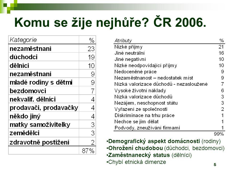 5 Komu se žije nejhůře. ČR 2006.