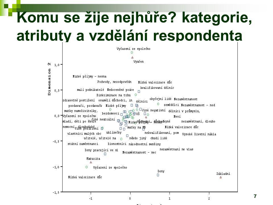 18 Kvalitativní analýza - příklad Dělník, Praha, 32 let: Já jeden čas chodil pomáhat k tátovi do firmy, on si najímal Ukrajince a ten jeden byl inženýr, druhý profesor.