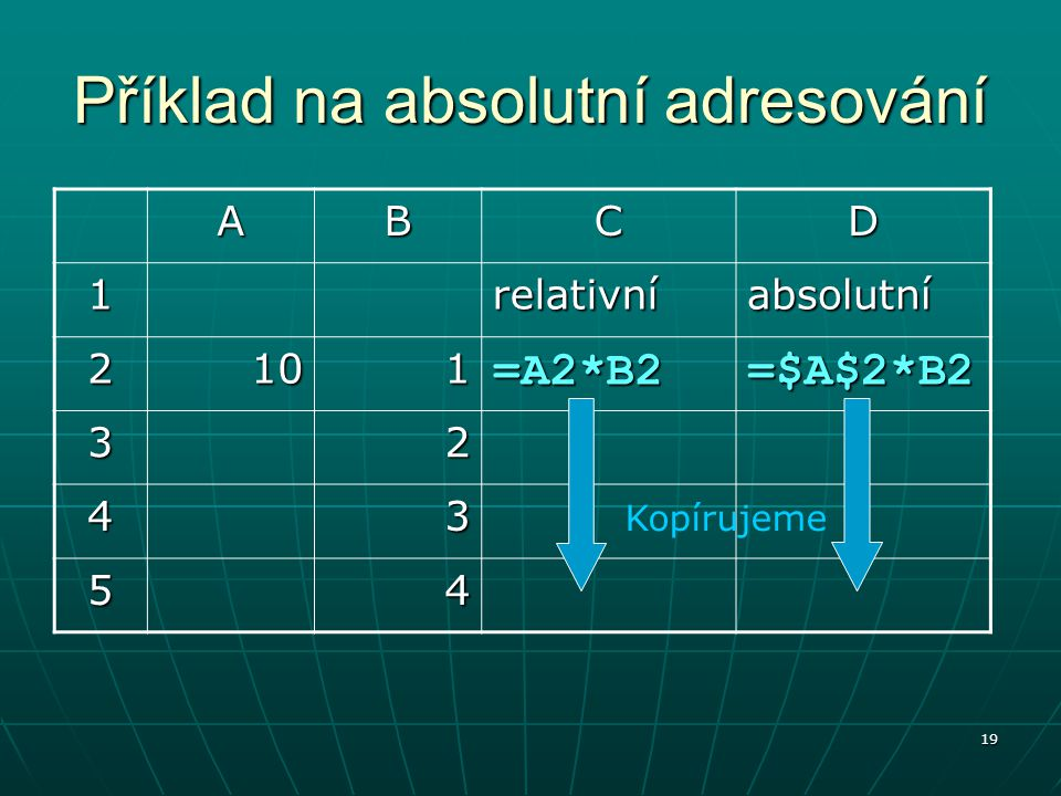 19 Příklad na absolutní adresování ABCD 1relativníabsolutní 2101=A2*B2 =$A$2*B2 32 43 54 Kopírujeme