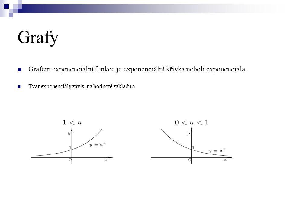 Grafy Grafem exponenciální funkce je exponenciální křivka neboli exponenciála. Tvar exponenciály závisí na hodnotě základu a.