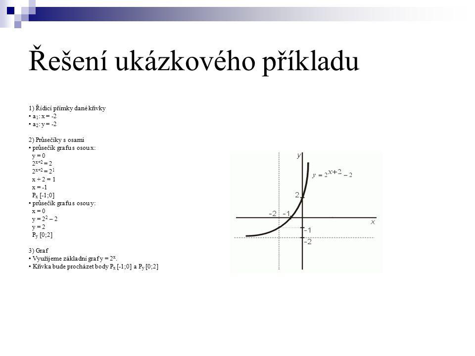 Řešení ukázkového příkladu 1) Řídicí přímky dané křivky ▪ a 1 : x = -2 ▪ a 2 : y = -2 2) Průsečíky s osami ▪ průsečík grafu s osou x: y = 0 2 x+2 = 2