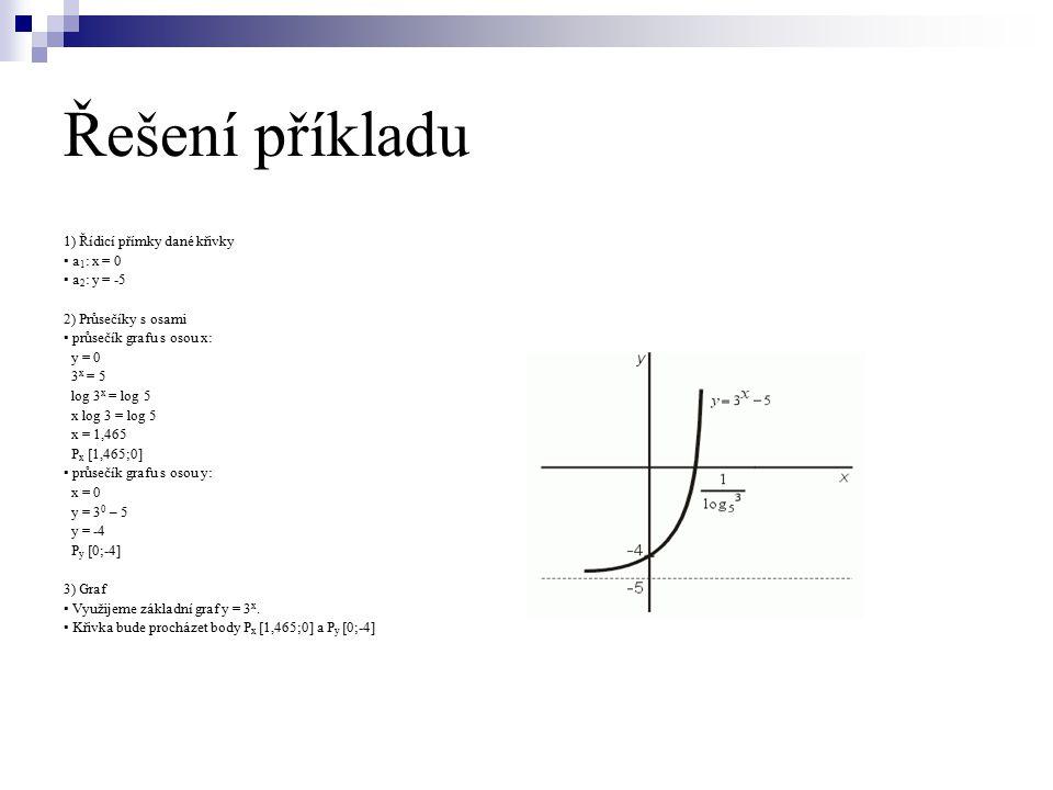Řešení příkladu 1) Řídicí přímky dané křivky ▪ a 1 : x = 0 ▪ a 2 : y = -5 2) Průsečíky s osami ▪ průsečík grafu s osou x: y = 0 3 x = 5 log 3 x = log
