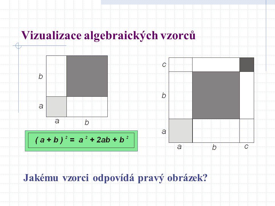 Vizualizace algebraických vzorců Jakému vzorci odpovídá pravý obrázek?