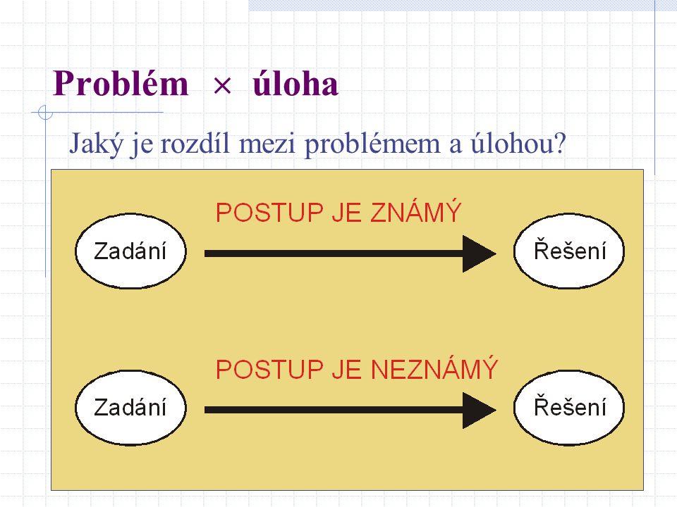 Problém  úloha Jaký je rozdíl mezi problémem a úlohou?