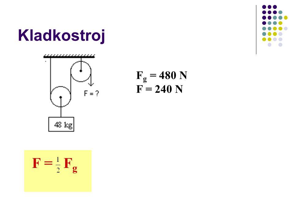 Kladkostroj F = F g F g = 480 N F = 240 N