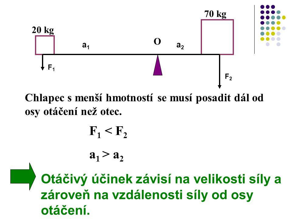 O F1F1 F2F2 a1a1 a2a2 a 1 = rameno síly F 1 a 2 = rameno síly F 2 O = průsečík osy otáčení a páky Páka patří mezi jednoduché stroje.