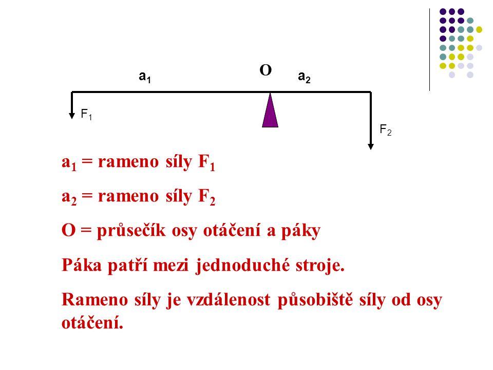O F1F1 F2F2 a1a1 a2a2 a 1 = rameno síly F 1 a 2 = rameno síly F 2 O = průsečík osy otáčení a páky Páka patří mezi jednoduché stroje. Rameno síly je vz