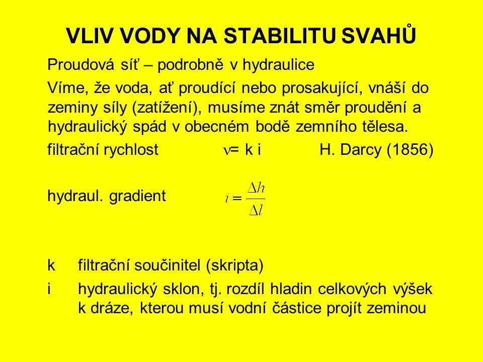 VLIV VODY NA STABILITU SVAHŮ Proudová síť – podrobně v hydraulice Víme, že voda, ať proudící nebo prosakující, vnáší do zeminy síly (zatížení), musíme znát směr proudění a hydraulický spád v obecném bodě zemního tělesa.