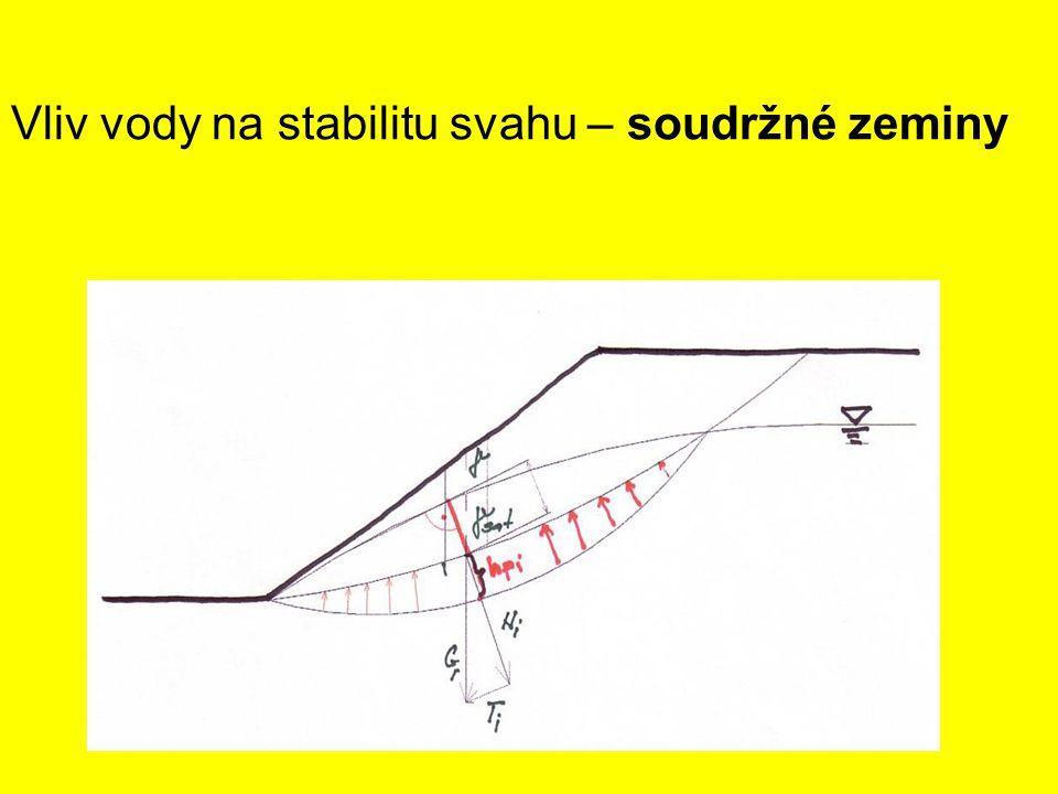 Princip metody spočívá ve stanovení totálního zatížení na smykové ploše a teprve zde v jeho rozložení na složku efektivní a neutrální (pórový tlak).