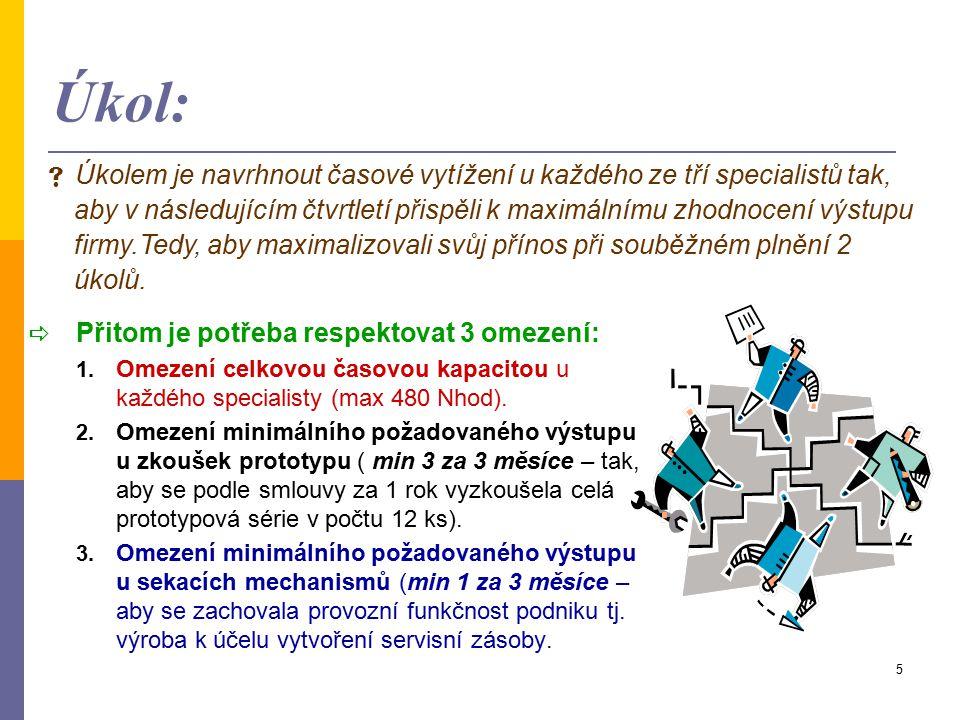 4 Časové nároky u každého specialisty na jeden produkt ukazuje následující tabulka: Specializovaný pracovník Časová potřeba na jeden produkt v rámci p