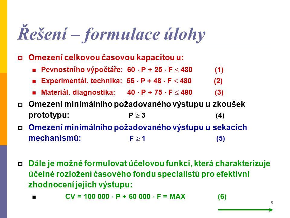 6 Řešení – formulace úlohy  Omezení celkovou časovou kapacitou u: Pevnostního výpočtáře: 60  P + 25  F  480 (1) Experimentál.
