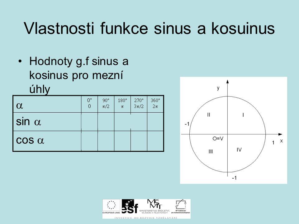 Vlastnosti funkce sinus a kosinus Znaménka g.f.