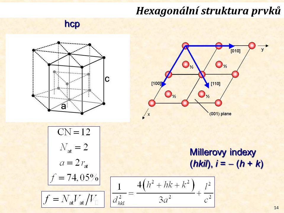 14 Hexagonální struktura prvků hcphcphcphcp Millerovy indexy (hkil), i =  (h + k)