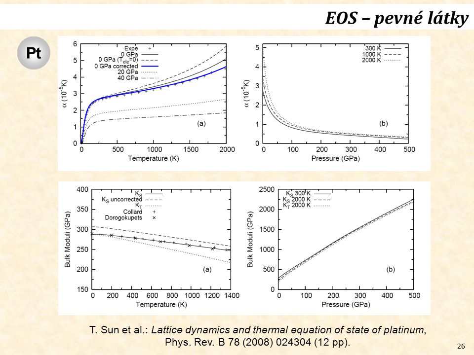 26 EOS – pevné látky Pt T. Sun et al.: Lattice dynamics and thermal equation of state of platinum, Phys. Rev. B 78 (2008) 024304 (12 pp).