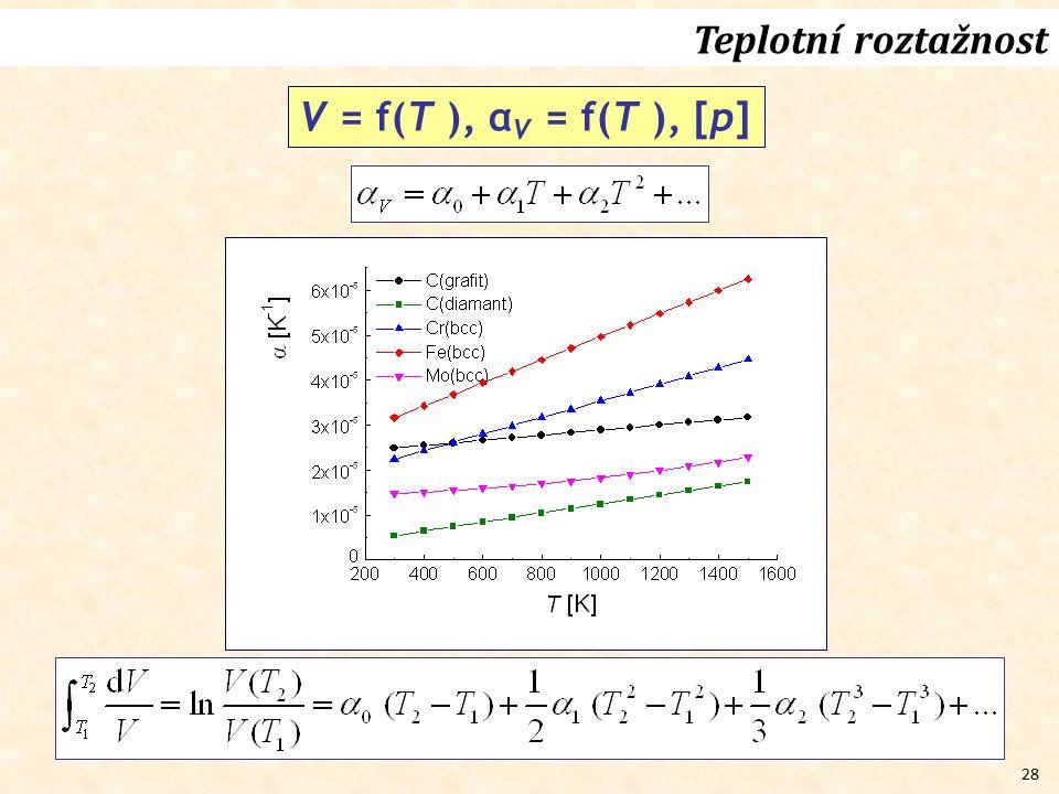 28 V = f(T ), α V = f(T ), [p] Teplotní roztažnost