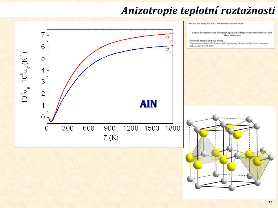 31 Anizotropie teplotní roztažnosti AlN