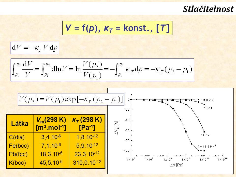33 V = f(p), κ T = konst., [T] Látka V m (298 K) [m 3.mol -1 ] κ T  (298 K) [Pa -1 ] C(dia) Fe(bcc) Pb(fcc) K(bcc) 3,4.10 -6 7,1.10 -6 18,3.10 -6 45,