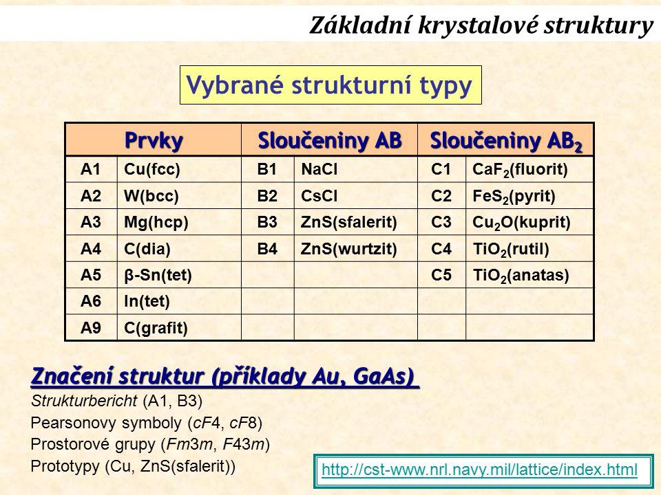 19 Strukturní typy sloučenin AB 2 TiO 2 (rutil) TiO 2 (anatas)