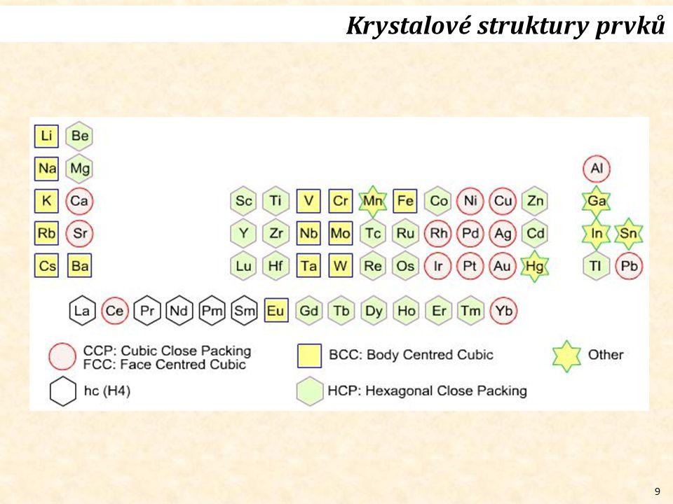9 Krystalové struktury prvků