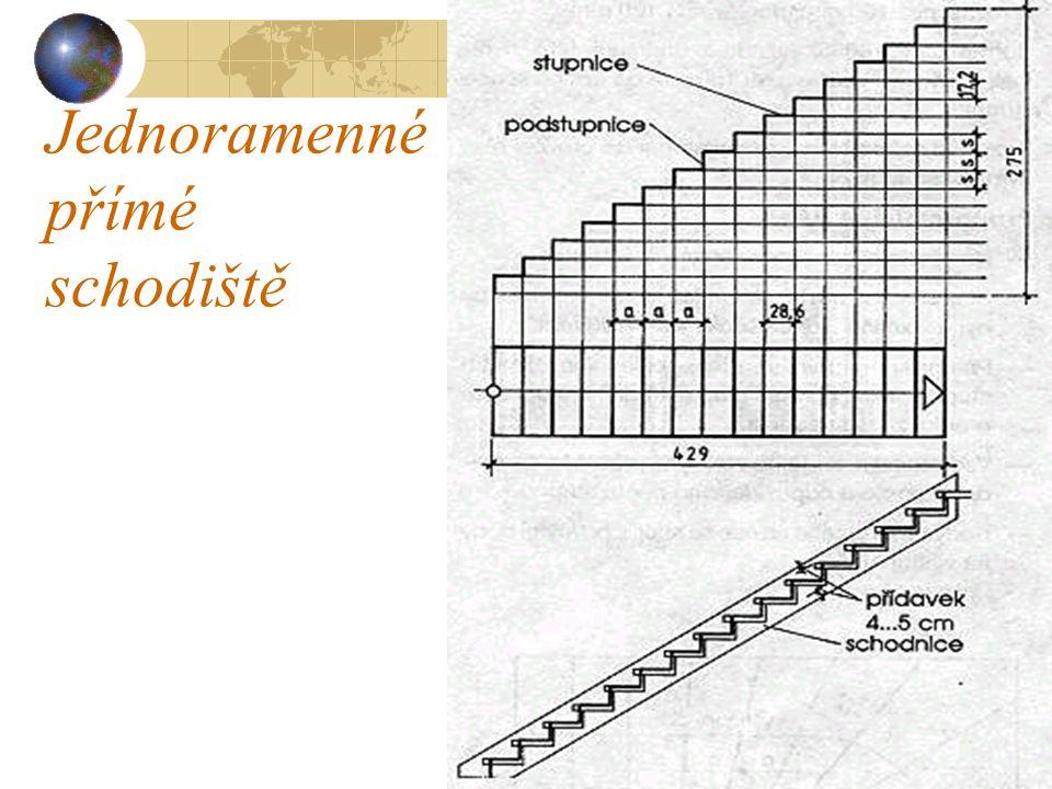 Jednoramenné přímé schodiště Na rozdíl od točitých schodišť je navržení jednoramenného přímého schodiště poměrně jednoduché. V půdorysu se definuje ší