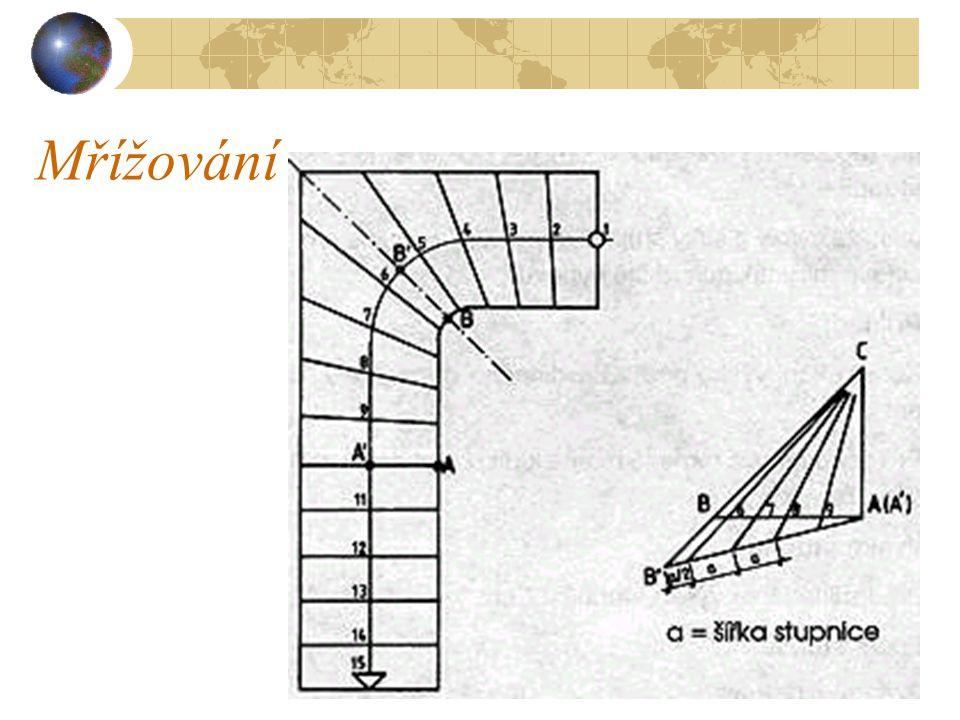 Jednoramenné schodiště smíšenočaré M ř í ž o v á n í Úsečky délky AB na volném konci stupňů (přední hrana prvního rovného stupně až po střední osu) se