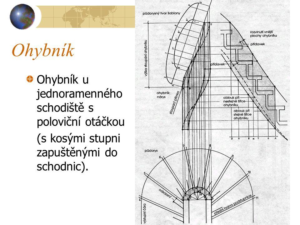 Řešení ohybníku Jako ohybník se označuje spojení přímých částí schodnic v místě s kosými stupni. Nejdříve se v půdoryse určí přední hrany dřevěných po