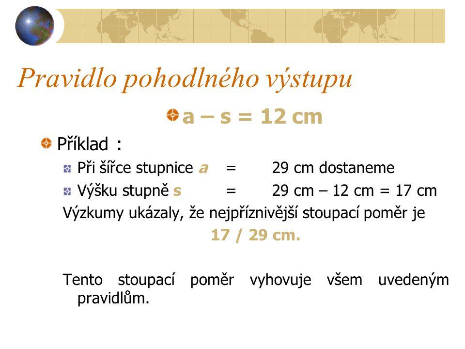 Pravidlo pohodlného výstupu a – s = 12 cm Příklad : Při šířce stupnice a=29 cm dostaneme Výšku stupně s=29 cm – 12 cm = 17 cm Výzkumy ukázaly, že nejpříznivější stoupací poměr je 17 / 29 cm.