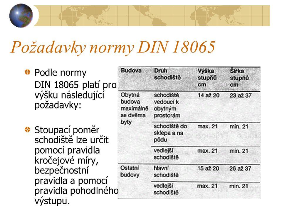 Požadavky normy DIN 18065 Podle normy DIN 18065 platí pro výšku následující požadavky: Stoupací poměr schodiště lze určit pomocí pravidla kročejové míry, bezpečnostní pravidla a pomocí pravidla pohodlného výstupu.